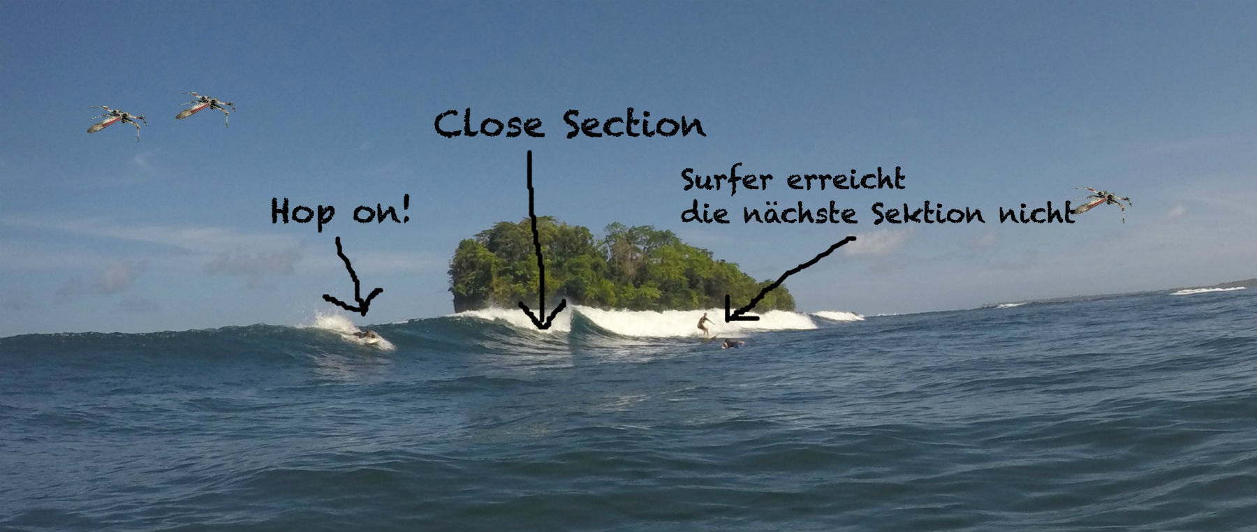 Close Sections beim Surfen